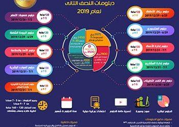 الخطة التدريبية لبرامج الدبلومات للنصف الثاني لعام 2019 م